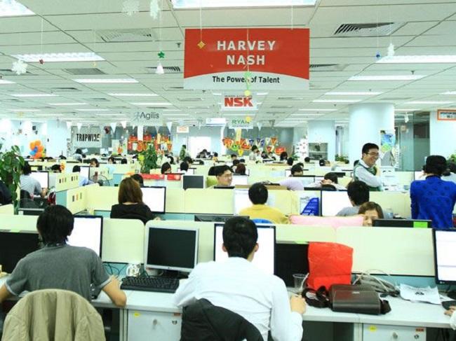 Công ty lập trình app Harvey Nash